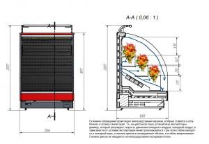 стелла флора потоки воздуха (1)
